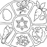 Thumbnail image for Seder Plate
