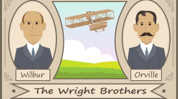 Wright Brothers Printables