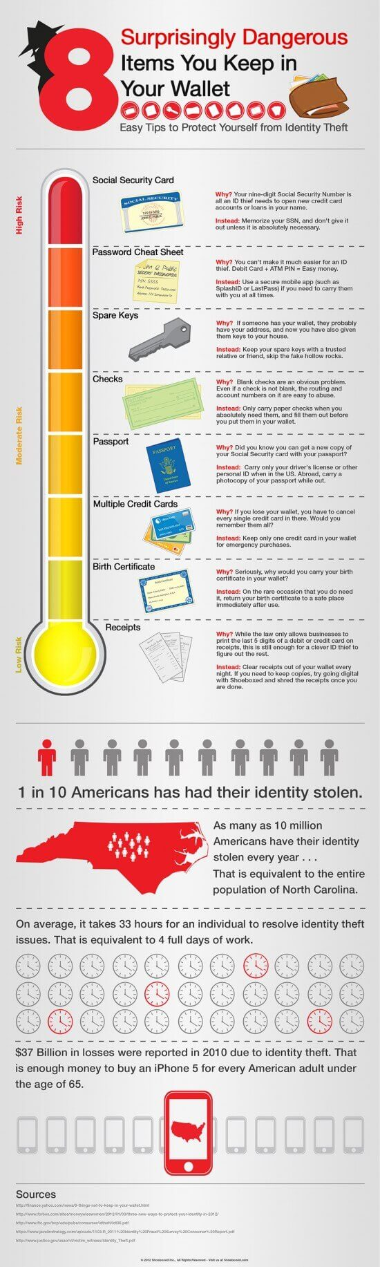 8_surprisingly_dangerous_items_you_keep_in_your_wallet_infographic-1000px1