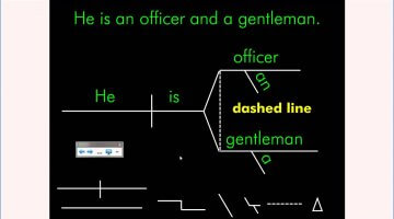 Sentence Diagramming Forms